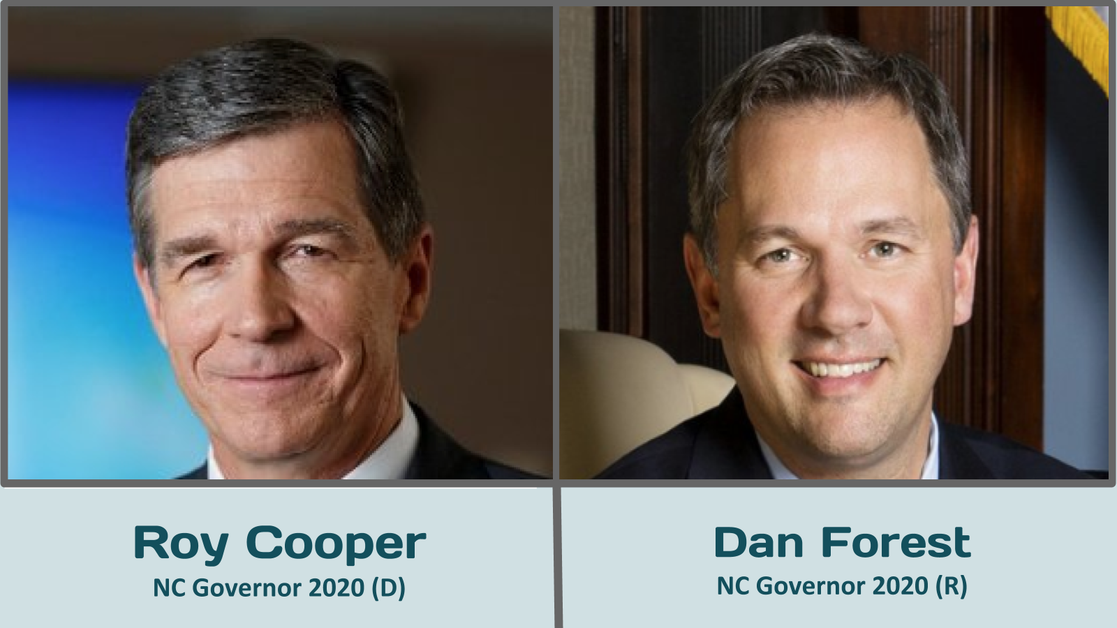 2020 NC Governor Race